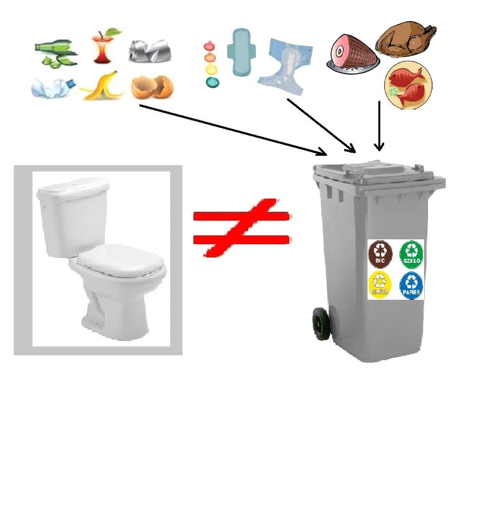 nie wolno wrzucać do kanalizacji sanitarnej.png